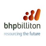 bhpbiliton